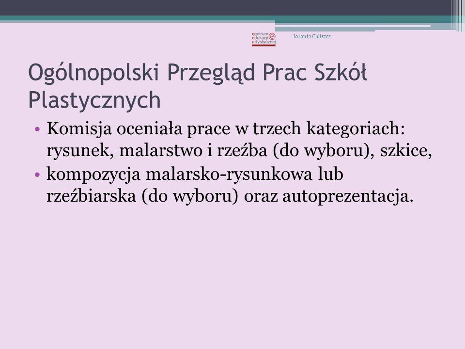 Ogólnopolski Przegląd Prac Szkół Plastycznych