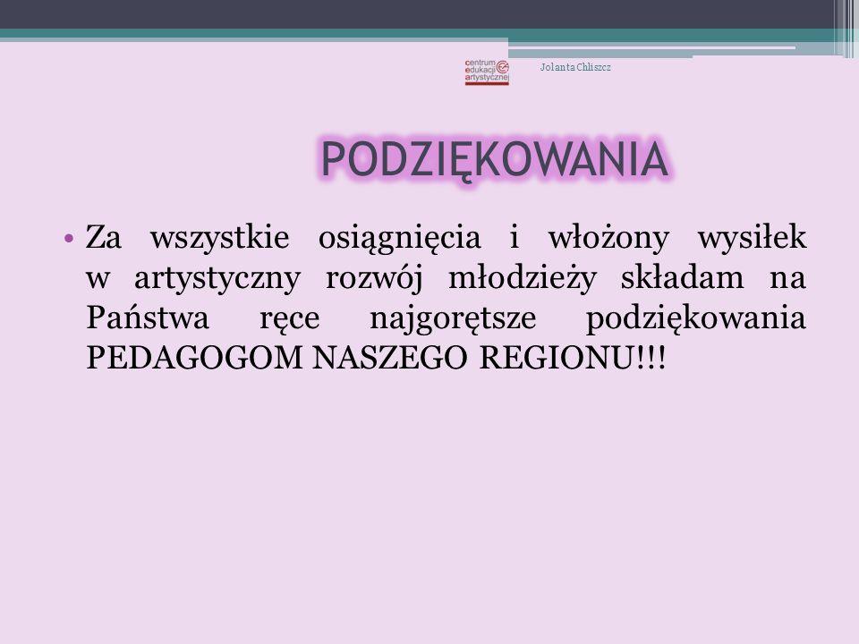 Jolanta Chliszcz PODZIĘKOWANIA.