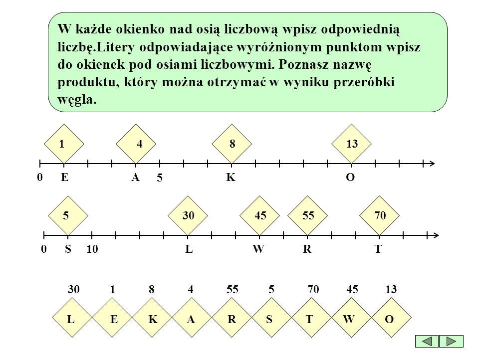 W każde okienko nad osią liczbową wpisz odpowiednią liczbę