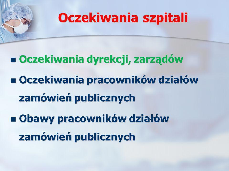 Oczekiwania szpitali Oczekiwania dyrekcji, zarządów