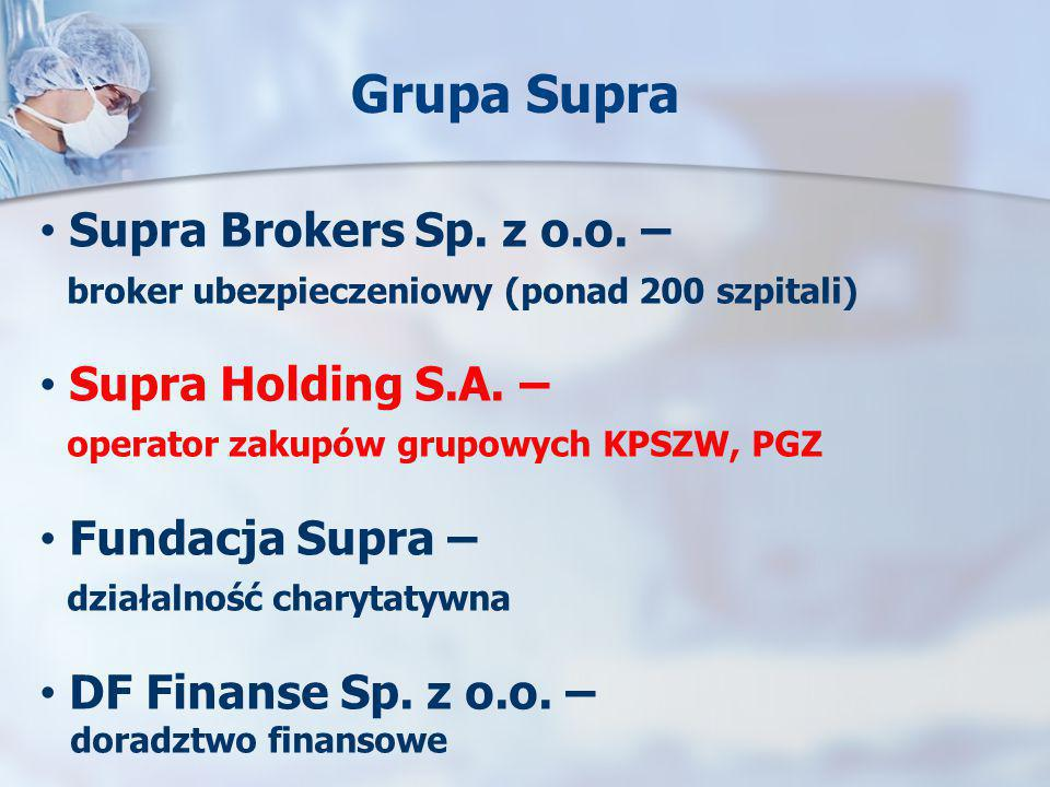 Grupa Supra Supra Brokers Sp. z o.o. –