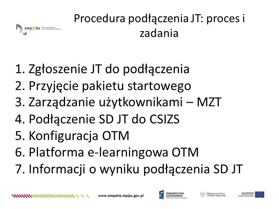 Procedura podłączenia JT: proces i zadania