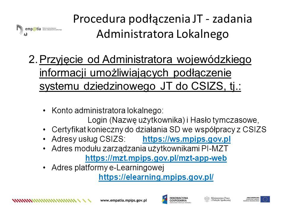 https://mzt.mpips.gov.pl/mzt-app-web https://elearning.mpips.gov.pl/