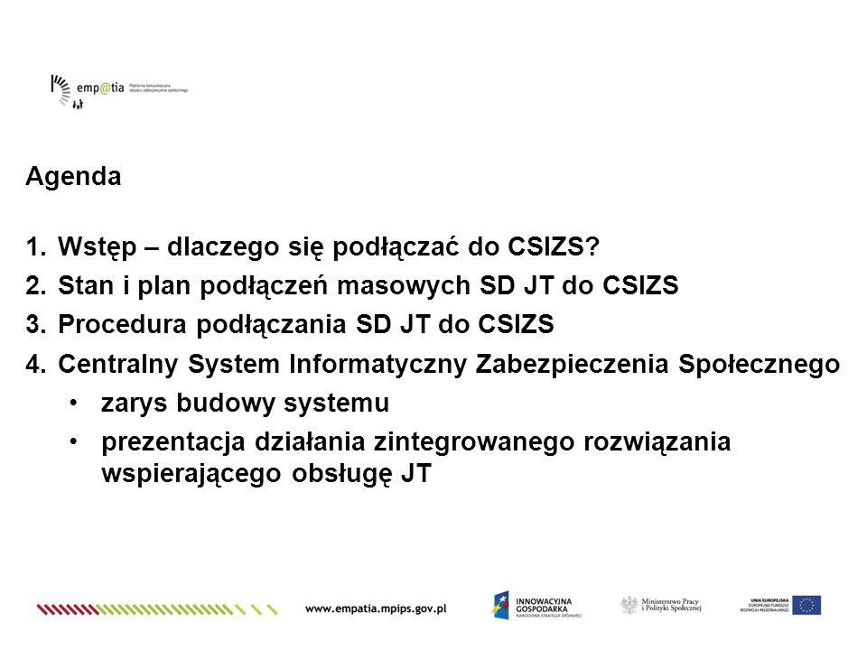 Agenda Wstęp – dlaczego się podłączać do CSIZS Stan i plan podłączeń masowych SD JT do CSIZS. Procedura podłączania SD JT do CSIZS.