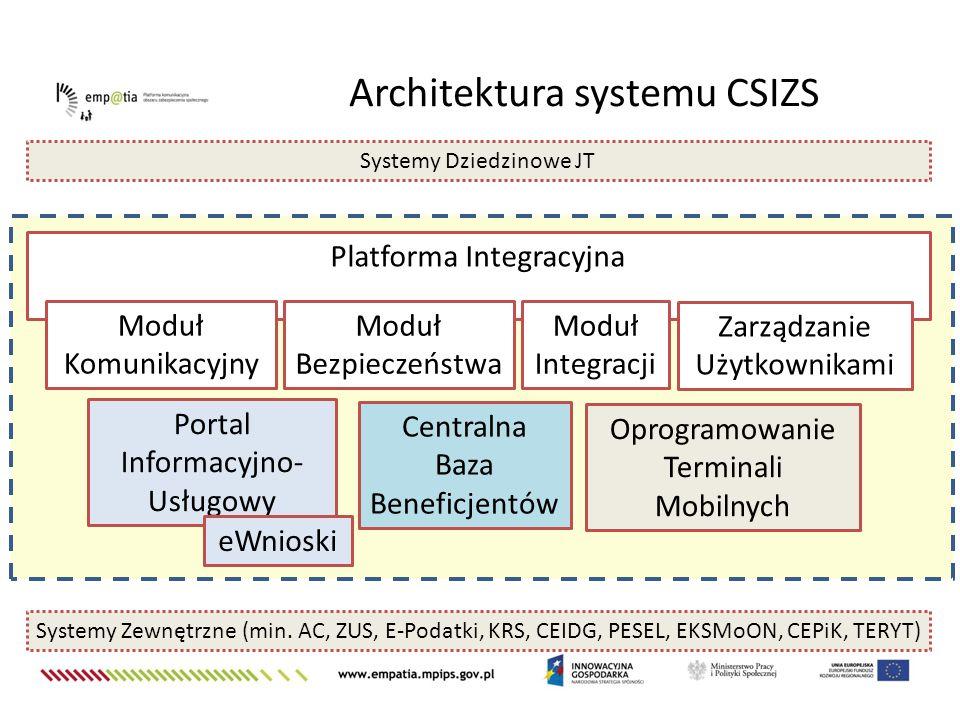 Architektura systemu CSIZS