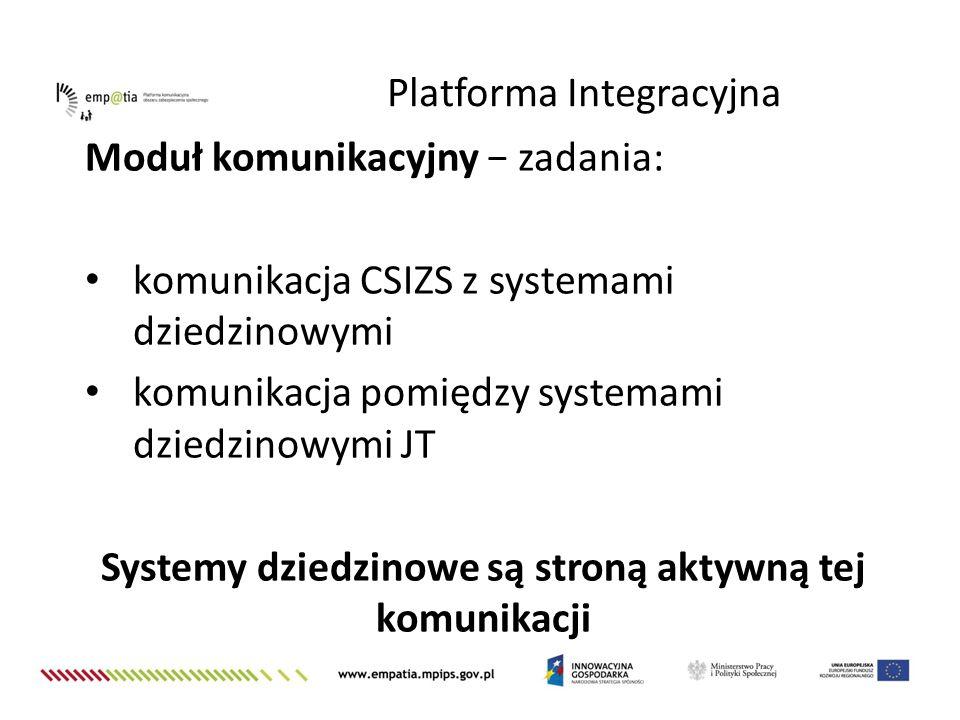 Systemy dziedzinowe są stroną aktywną tej komunikacji