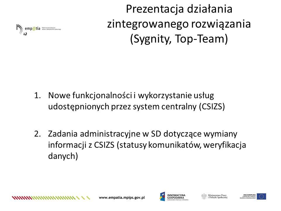 Prezentacja działania zintegrowanego rozwiązania (Sygnity, Top-Team)