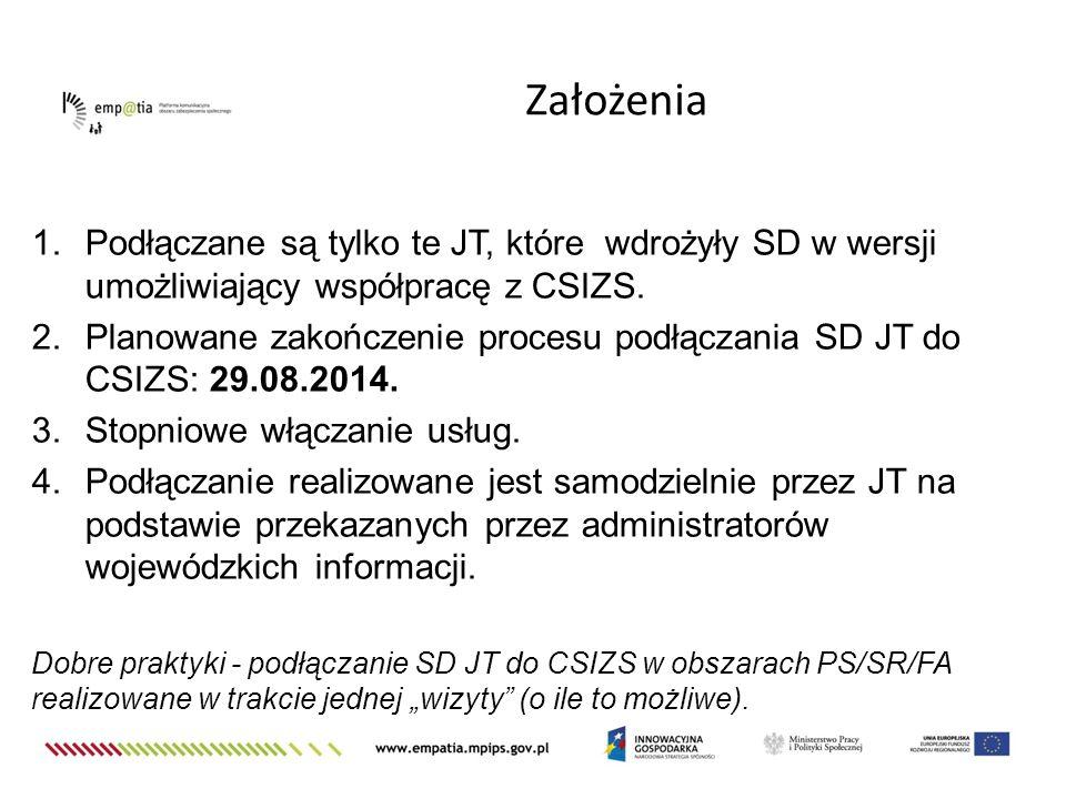 Założenia Podłączane są tylko te JT, które wdrożyły SD w wersji umożliwiający współpracę z CSIZS.