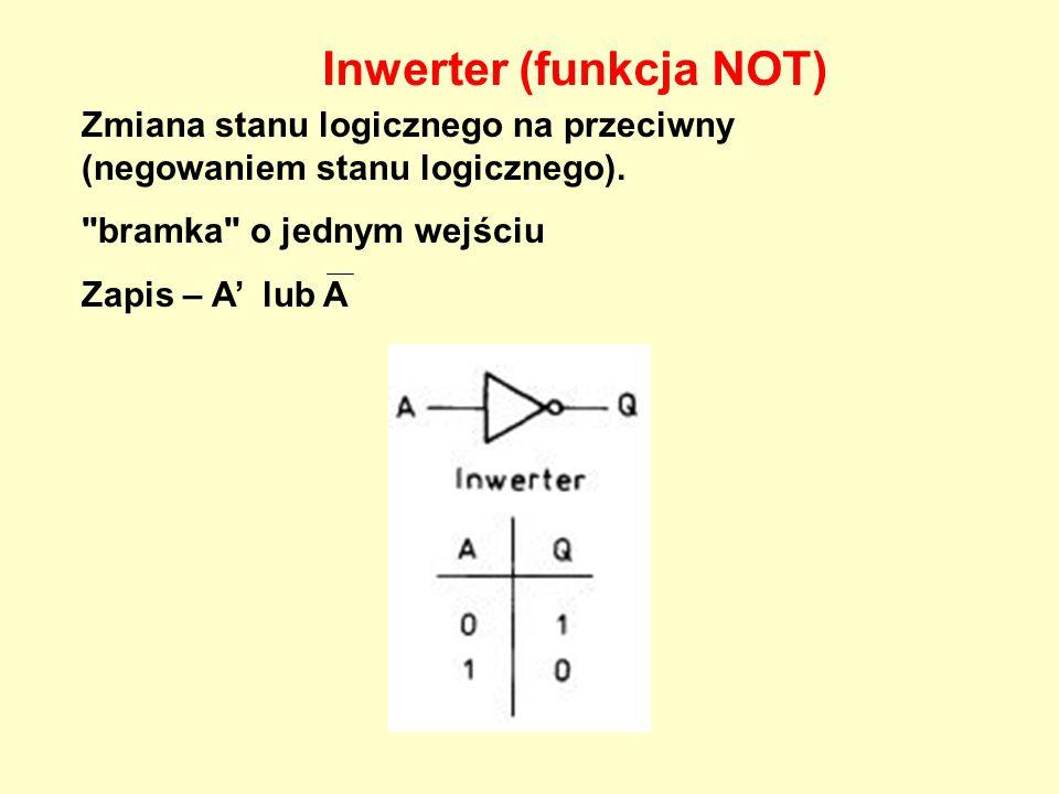 Inwerter (funkcja NOT)