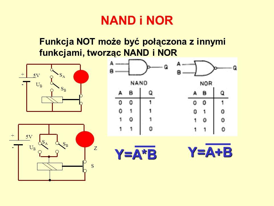 NAND i NOR Funkcja NOT może być połączona z innymi funkcjami, tworząc NAND i NOR. UB. 5V. SA. SB.