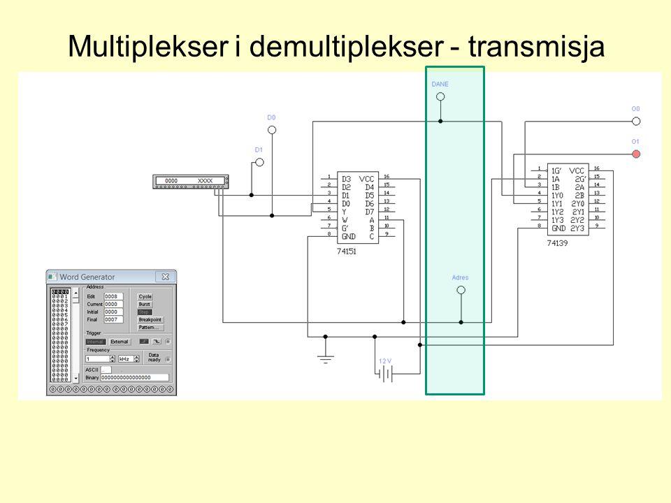 Multiplekser i demultiplekser - transmisja