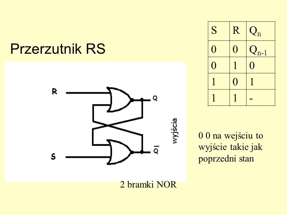 Przerzutnik RS S R Qn Qn-1 1 -