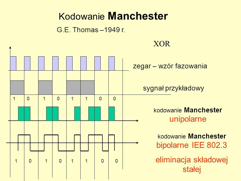 Kodowanie Manchester XOR eliminacja składowej stałej