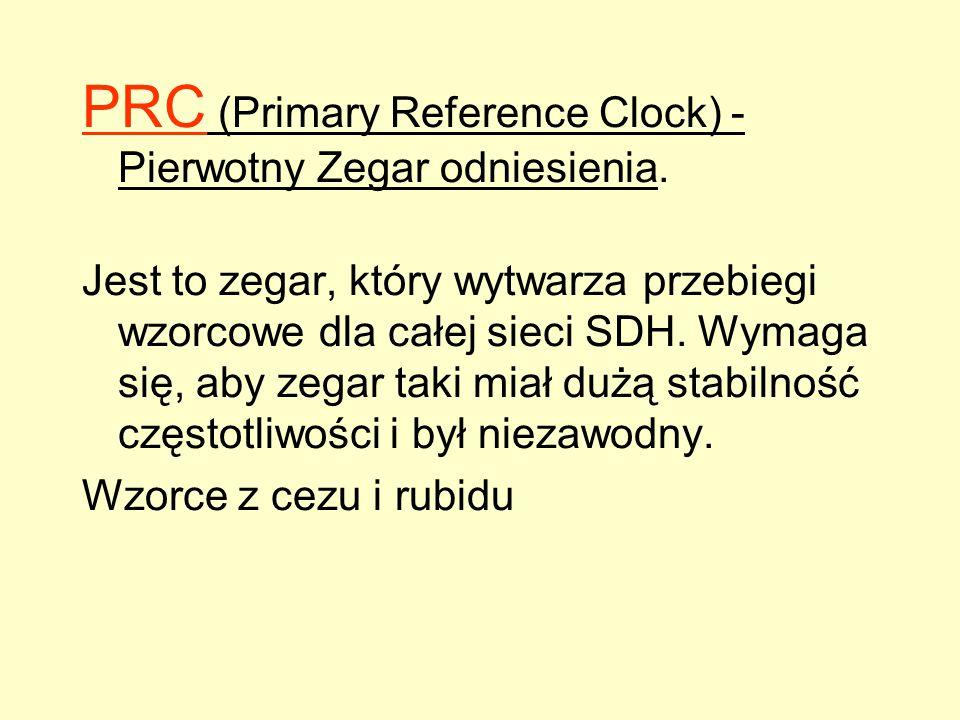 PRC (Primary Reference Clock) - Pierwotny Zegar odniesienia.