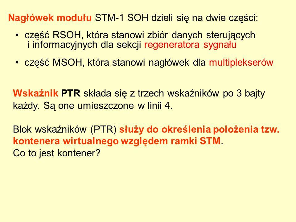 Nagłówek modułu STM-1 SOH dzieli się na dwie części: