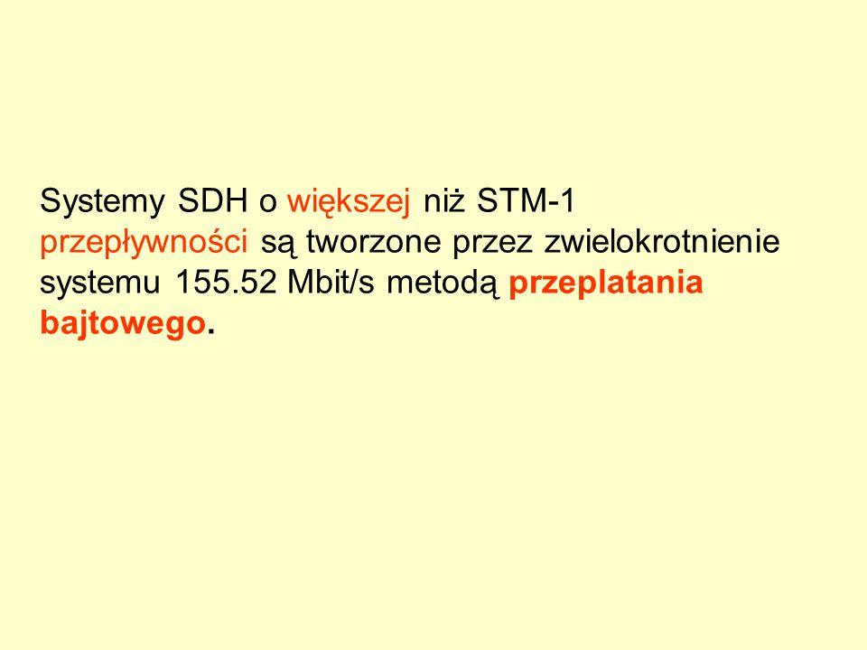 Systemy SDH o większej niż STM-1 przepływności są tworzone przez zwielokrotnienie systemu 155.52 Mbit/s metodą przeplatania bajtowego.