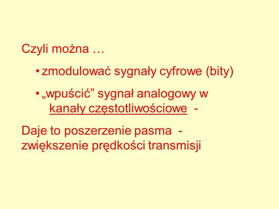 """Czyli można … zmodulować sygnały cyfrowe (bity) """"wpuścić sygnał analogowy w kanały częstotliwościowe -"""