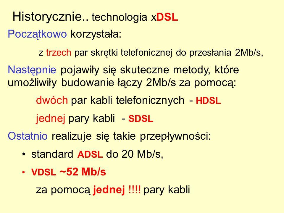 Historycznie.. technologia xDSL