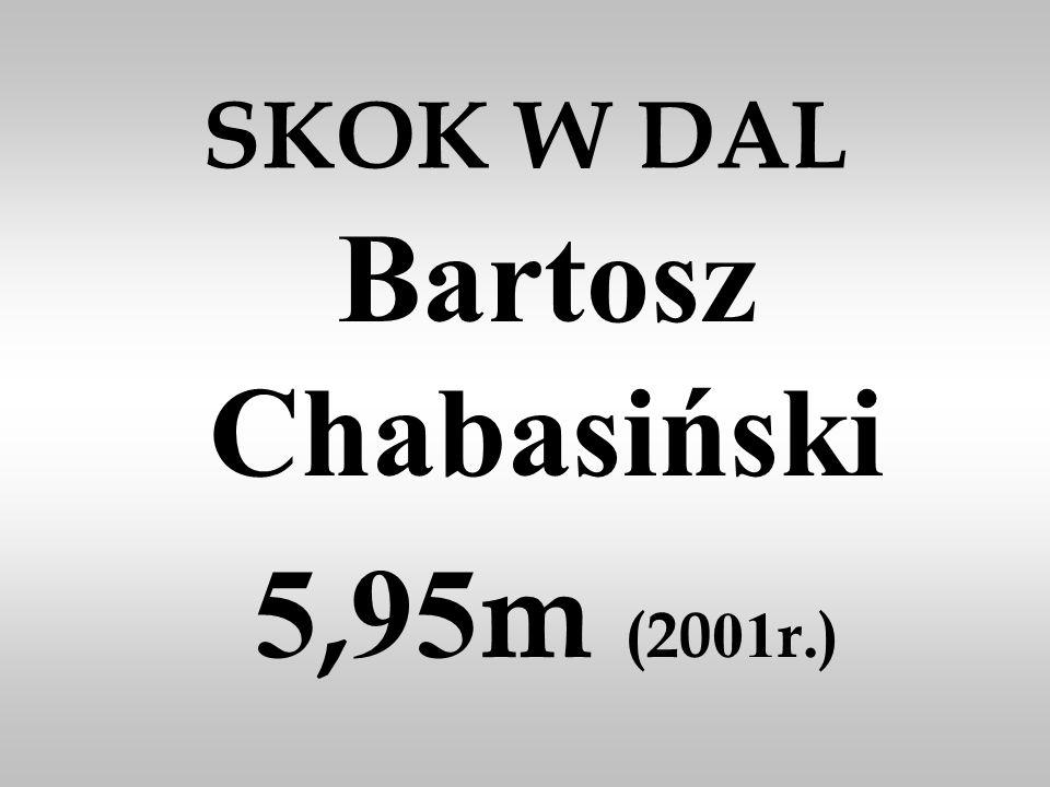 Bartosz Chabasiński 5,95m (2001r.)