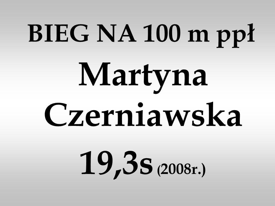 Martyna Czerniawska 19,3s (2008r.)