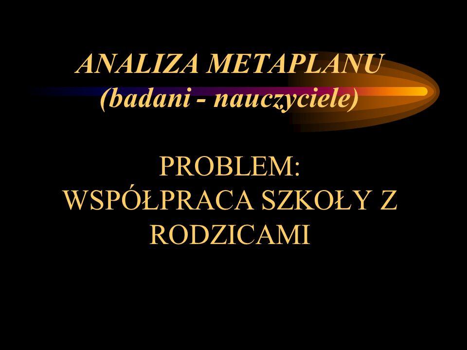 ANALIZA METAPLANU (badani - nauczyciele) PROBLEM: WSPÓŁPRACA SZKOŁY Z RODZICAMI