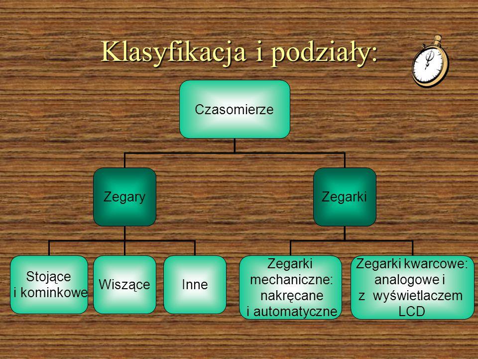 Klasyfikacja i podziały: