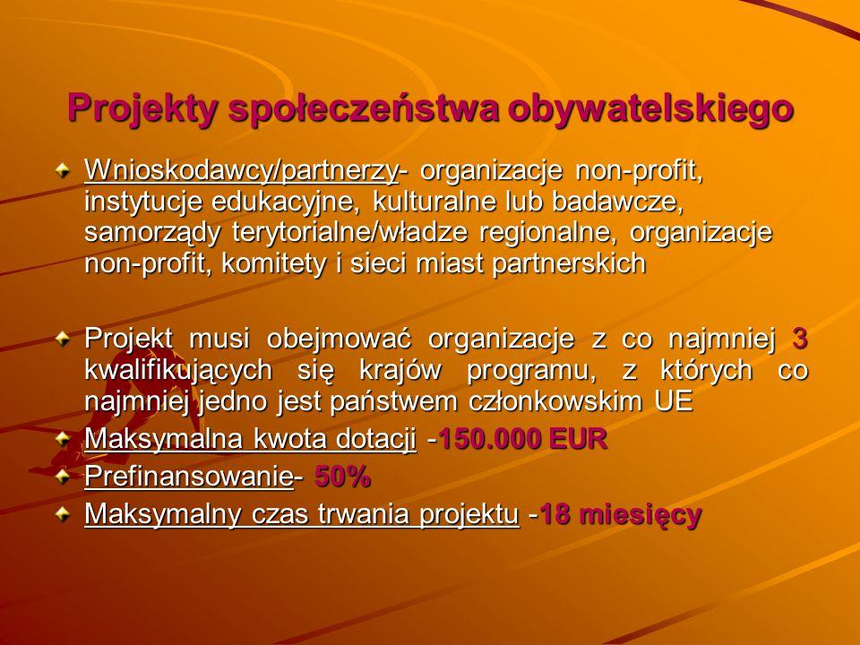 Projekty społeczeństwa obywatelskiego