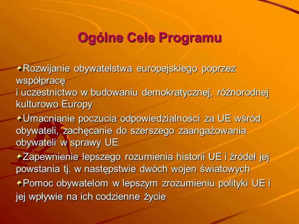 Ogólne Cele Programu Rozwijanie obywatelstwa europejskiego poprzez współpracę i uczestnictwo w budowaniu demokratycznej, różnorodnej kulturowo Europy.