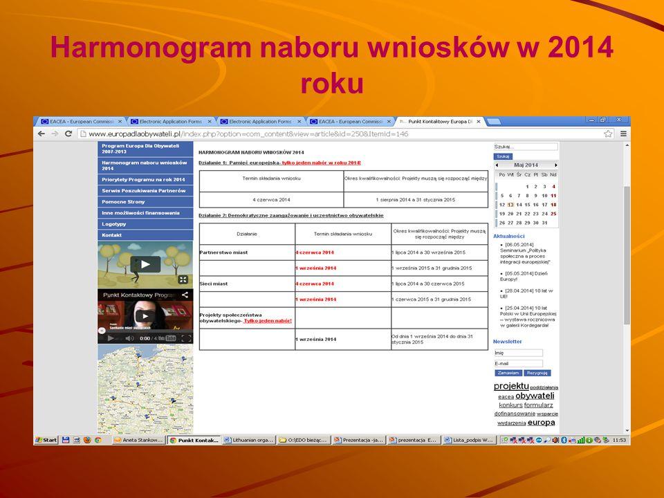 Harmonogram naboru wniosków w 2014 roku