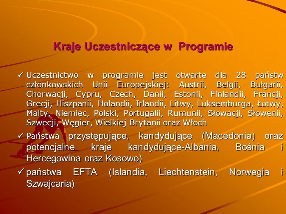 Kraje Uczestniczące w Programie