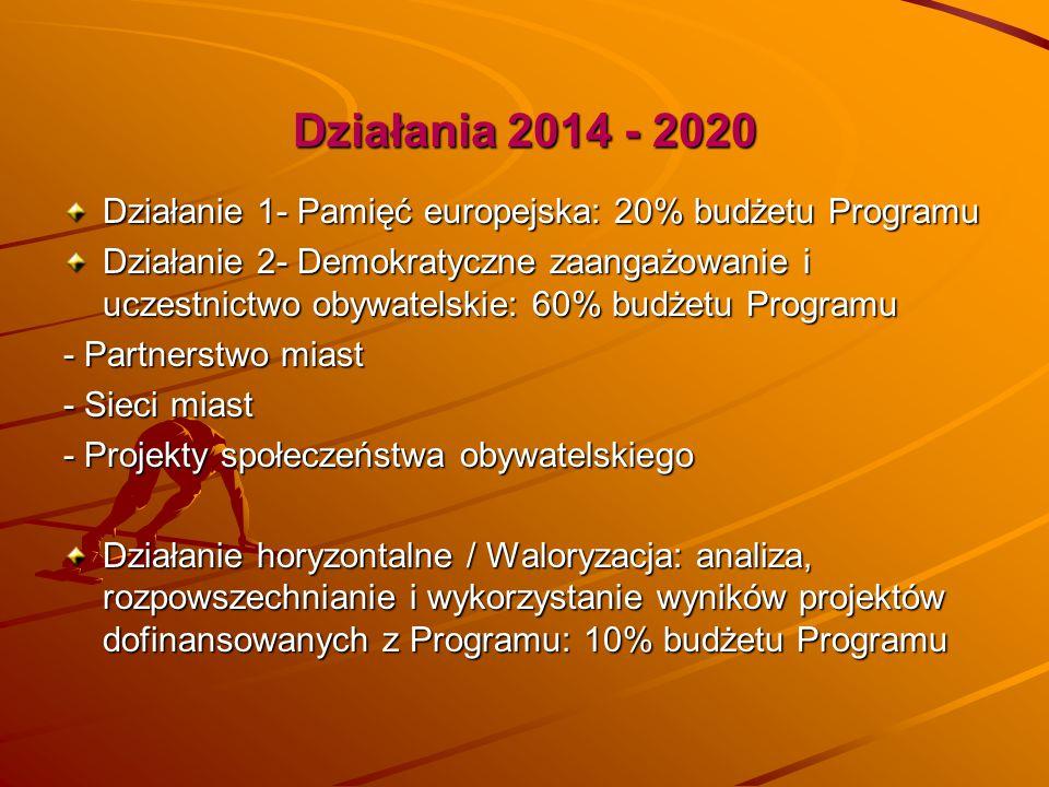 Działania 2014 - 2020 Działanie 1- Pamięć europejska: 20% budżetu Programu.