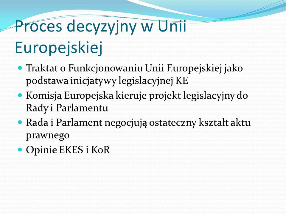 Proces decyzyjny w Unii Europejskiej