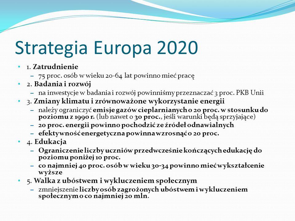 Strategia Europa 2020 1. Zatrudnienie 2. Badania i rozwój