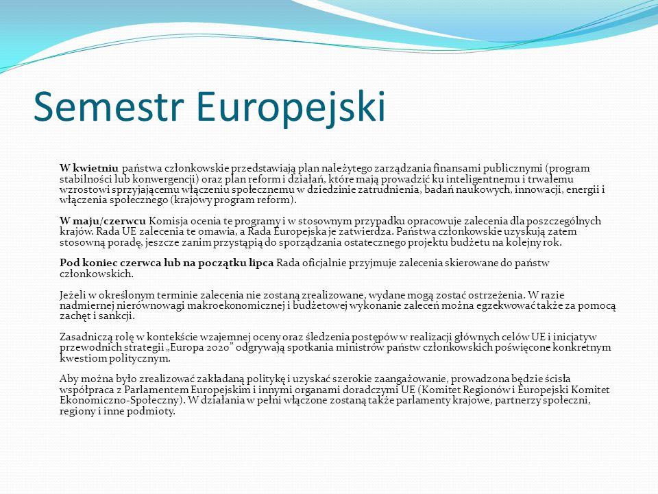 Semestr Europejski