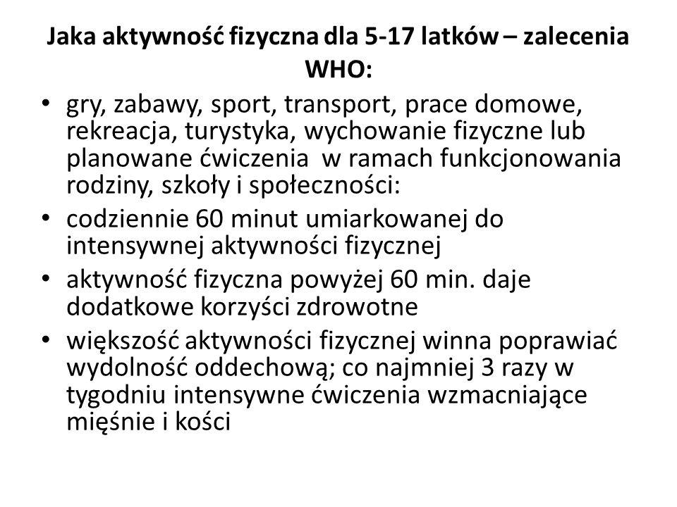 Jaka aktywność fizyczna dla 5-17 latków – zalecenia WHO: