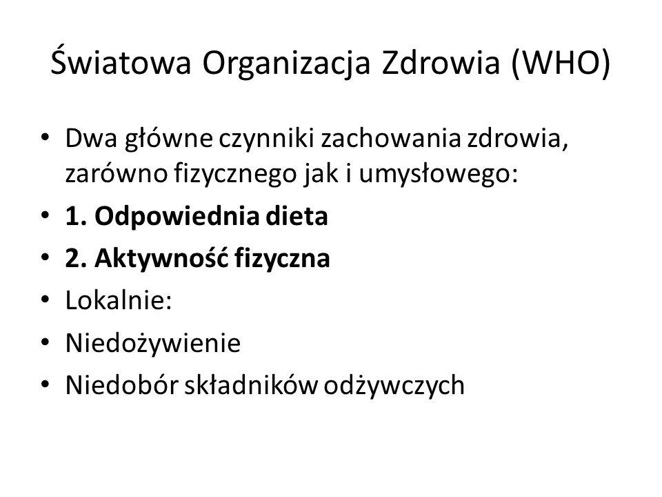 Światowa Organizacja Zdrowia (WHO)