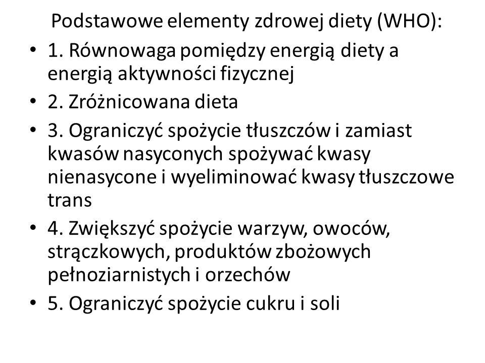 Podstawowe elementy zdrowej diety (WHO):