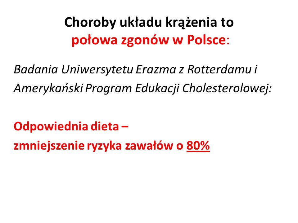 Choroby układu krążenia to połowa zgonów w Polsce: