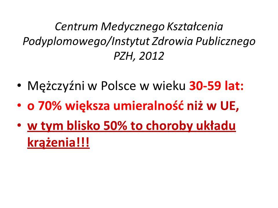 Centrum Medycznego Kształcenia Podyplomowego/Instytut Zdrowia Publicznego PZH, 2012