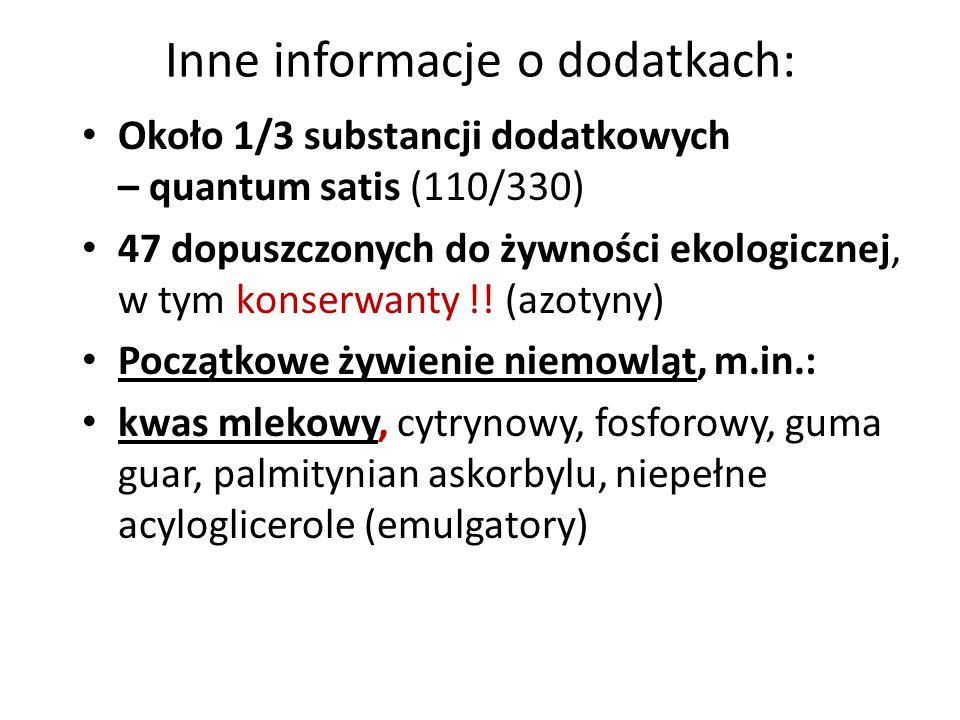 Inne informacje o dodatkach: