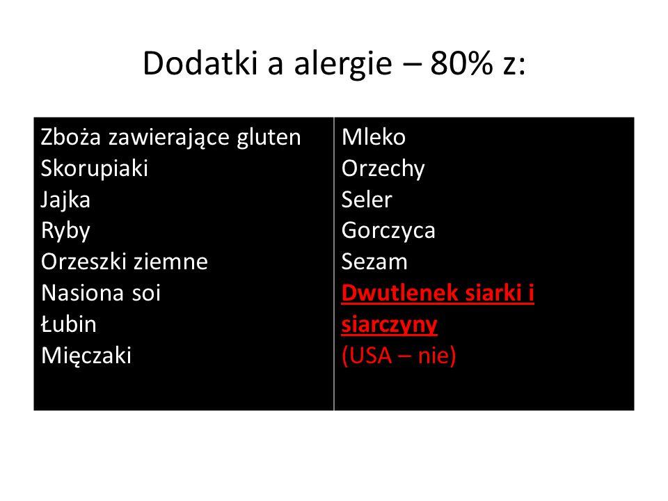 Dodatki a alergie – 80% z: Zboża zawierające gluten Skorupiaki Jajka