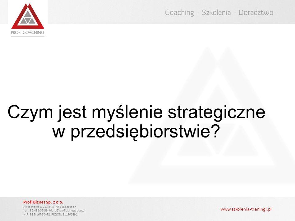 Czym jest myślenie strategiczne w przedsiębiorstwie