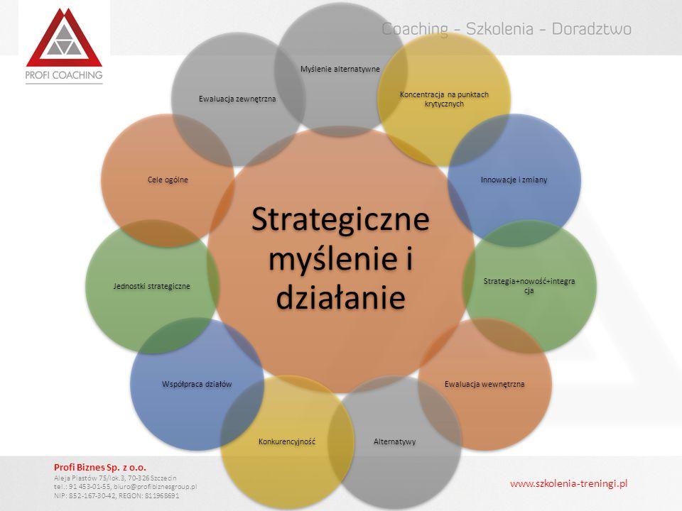 Strategiczne myślenie i działanie