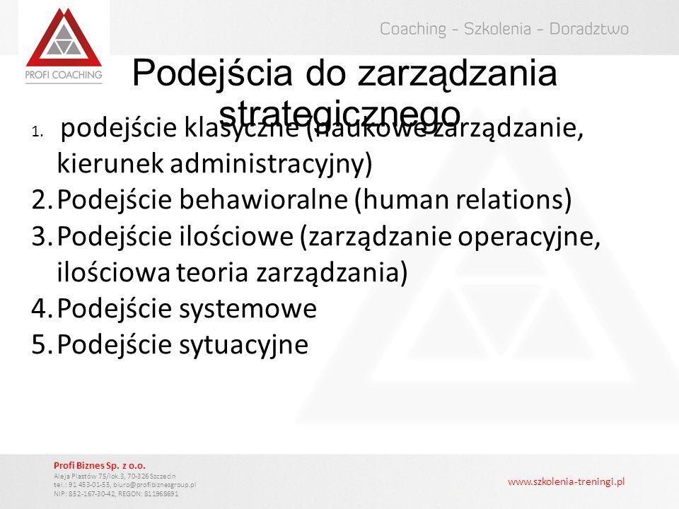 Podejścia do zarządzania strategicznego
