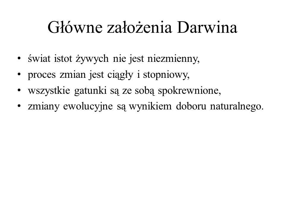 Główne założenia Darwina
