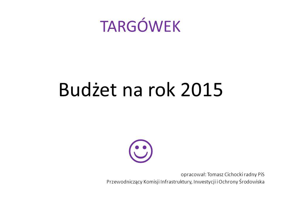  Budżet na rok 2015 TARGÓWEK opracował: Tomasz Cichocki radny PiS