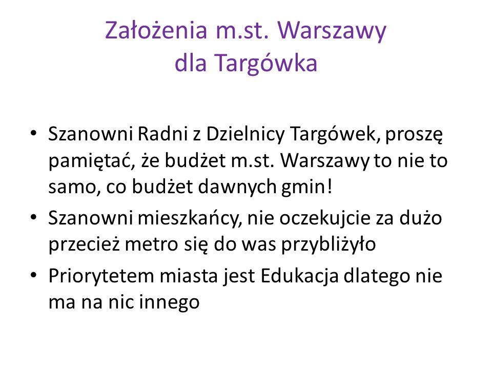 Założenia m.st. Warszawy dla Targówka