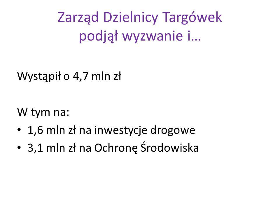Zarząd Dzielnicy Targówek podjął wyzwanie i…