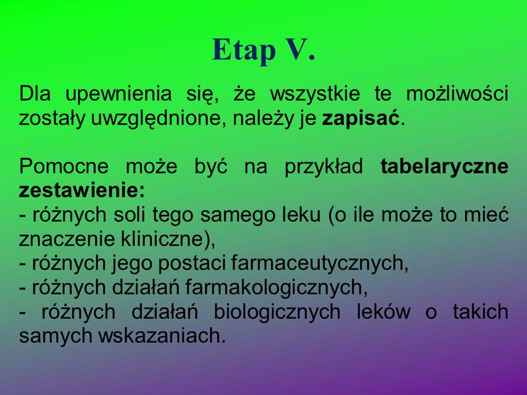 Etap V. Pomocne może być na przykład tabelaryczne zestawienie: