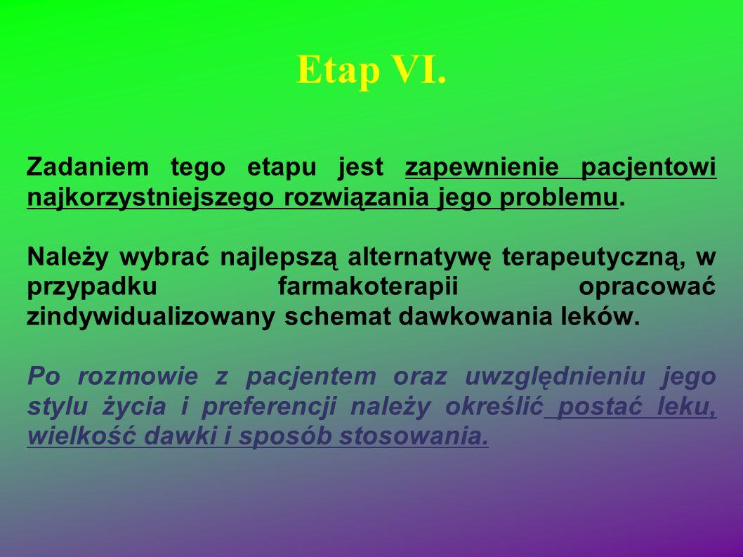 Etap VI. Zadaniem tego etapu jest zapewnienie pacjentowi najkorzystniejszego rozwiązania jego problemu.